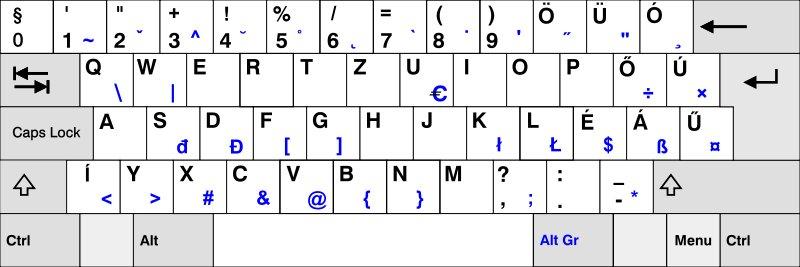 hungary-keyboard-layout.jpg