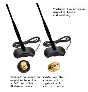 Set of 7dBi Antennas w/ Magnetic Bases (TPE-MAGAT2)