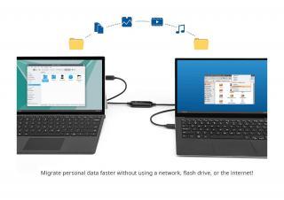 USB-A 3.0 Data Transfer Cable for GNU/Linux (TPE-3TRANCBL)