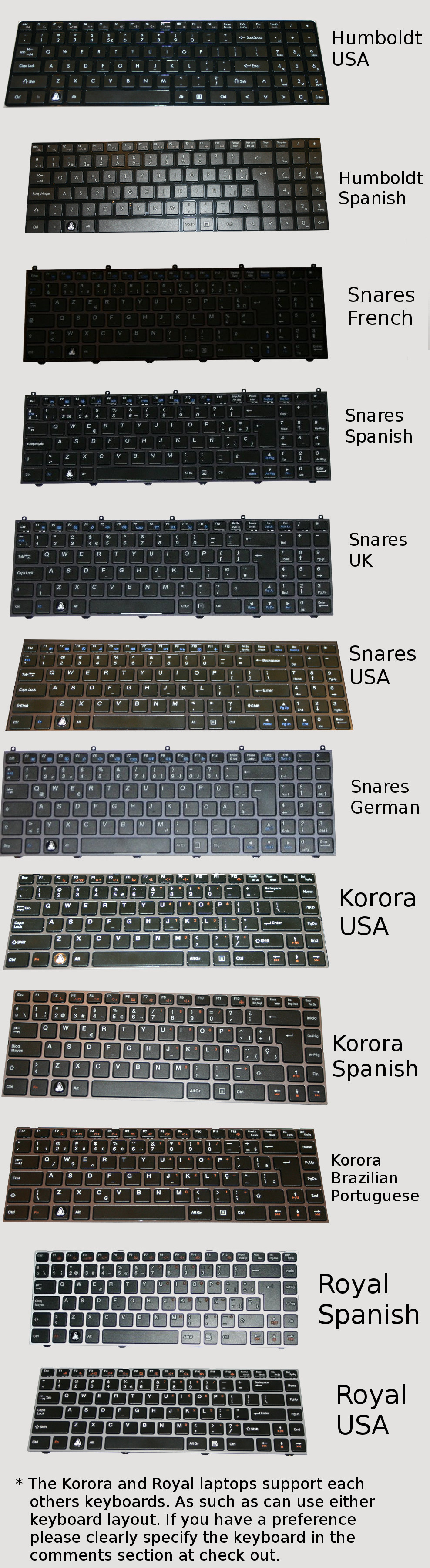 Keyboard Locale Linux Non Us Keyboard Layouts