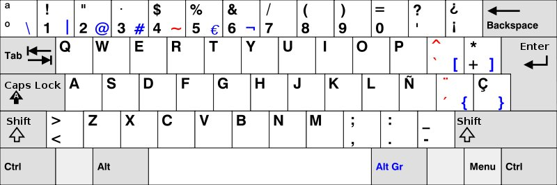 https://www.thinkpenguin.com/files/spain-international-keyboard-layout.jpg
